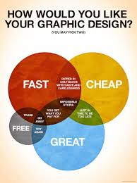 31-The Great Need For Graphic Design Courses